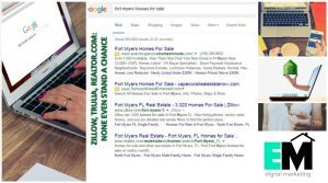 Digital Marketing for Real Estate Infograph