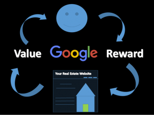 SEM | SEO | Quality Content Google Search Results Benefits
