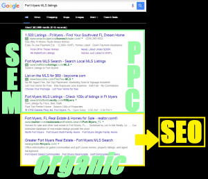 PPC or SEM Versus SEO | Difference