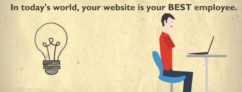 Website Benefits Digital Marketing Lead Generation